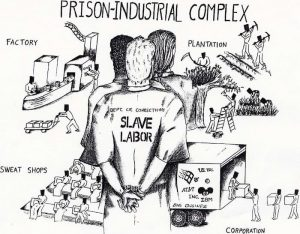 Prison Industrial Complex: Illustration
